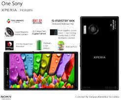 Sony Xperia i1 Honami User Manual Pdf