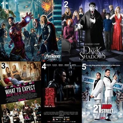 Singapore movie box office