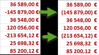 Nombre monétaire négatif