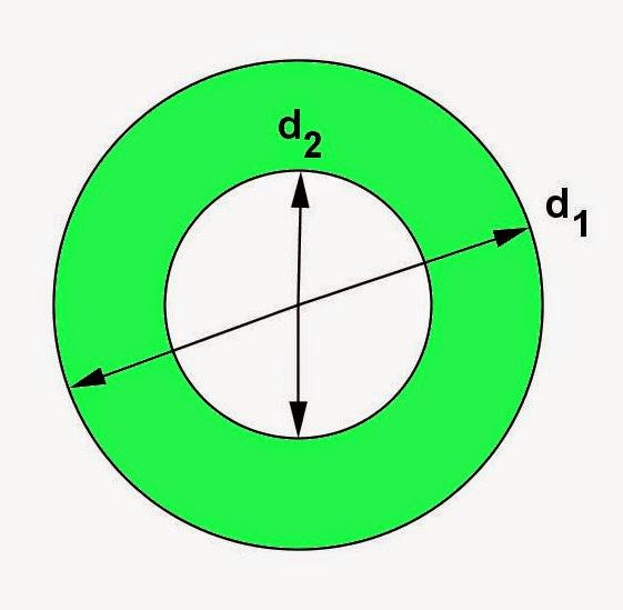 Math Principles: Concentric Circles Problems