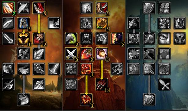 Best in slot warrior 5.4.8