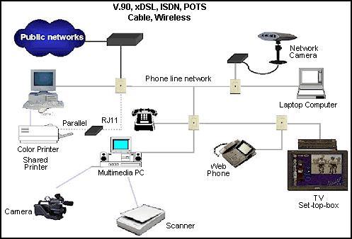 What Are the Benefits of Having a Webcam? Chroncom