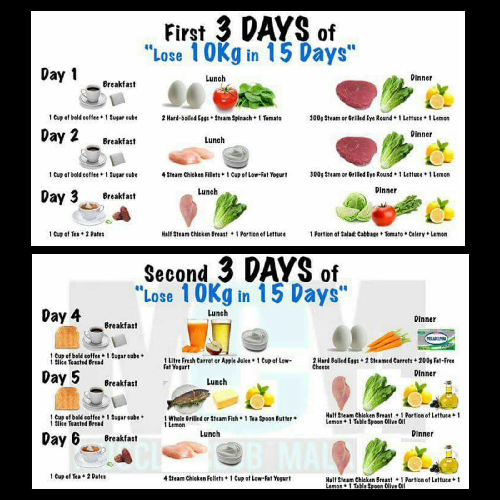 THE FREE 30 DAY PCOS DIET CHALLENGE