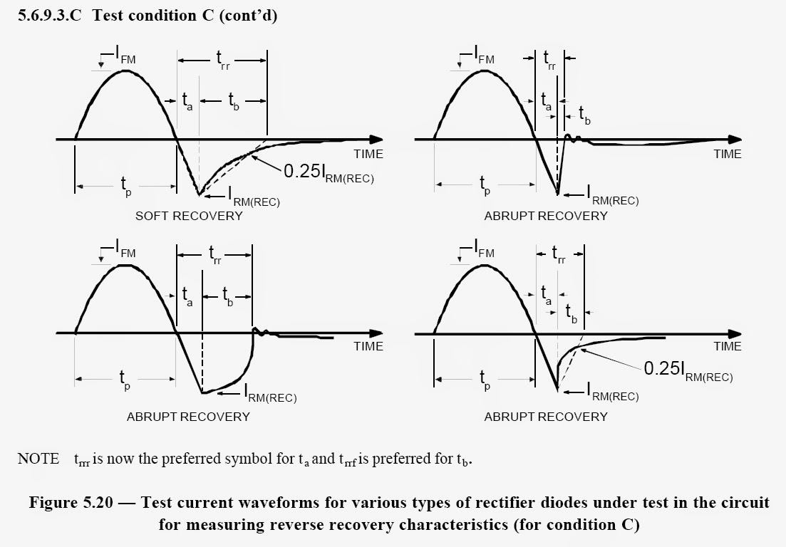 Voltage multipliers inc 2 reasons why soft recovery trr is jedec standard 282b01 biocorpaavc