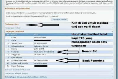 Cara untuk mengetahui atau mengecek SK Tunjangan Fungsional Guru