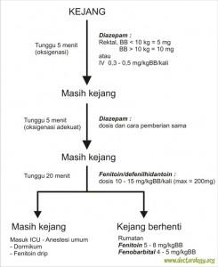 http://sikkahoder.blogspot.com/2012/04/faktor-penyebab-dan-perjalanan-penyakit.html