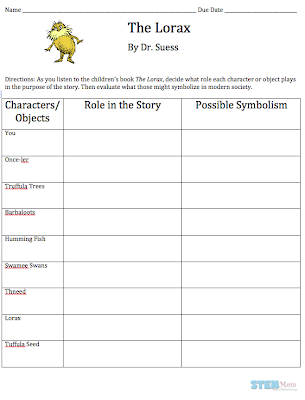 Lorax Student Worksheet: Science Literacy Lesson