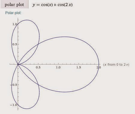 mathematical equation for love