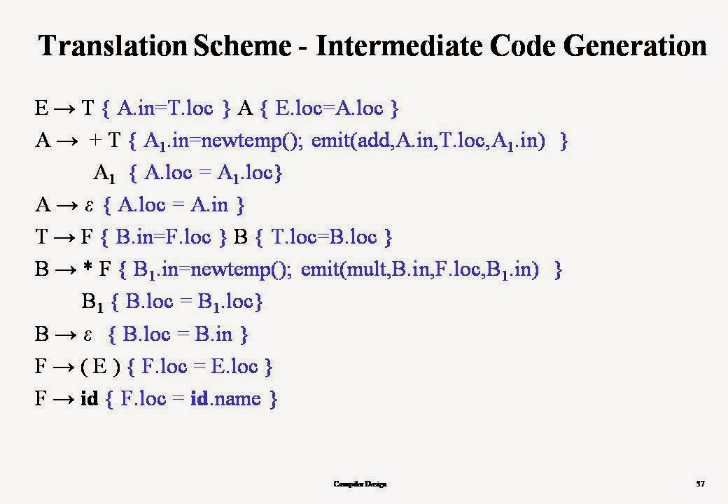 s attribute and l attributed definitions pdf
