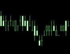 Indikator trading forex sederhana