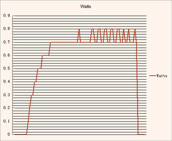 消費電力の見える化: TAP-TST5 ...