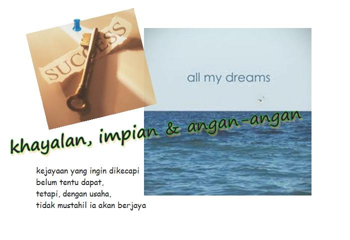 khayalan, impian & angan-angan
