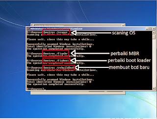 memperbaiki boot master windows