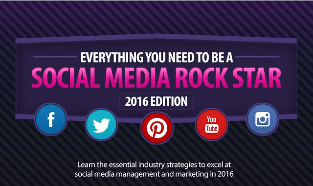 Everything You Need to Know to be a Social Media Rock Star in 2016