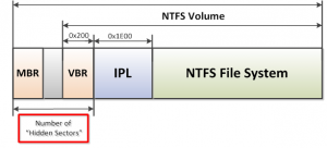 ESETセキュリティブログ:BIOSパラメータブロック2