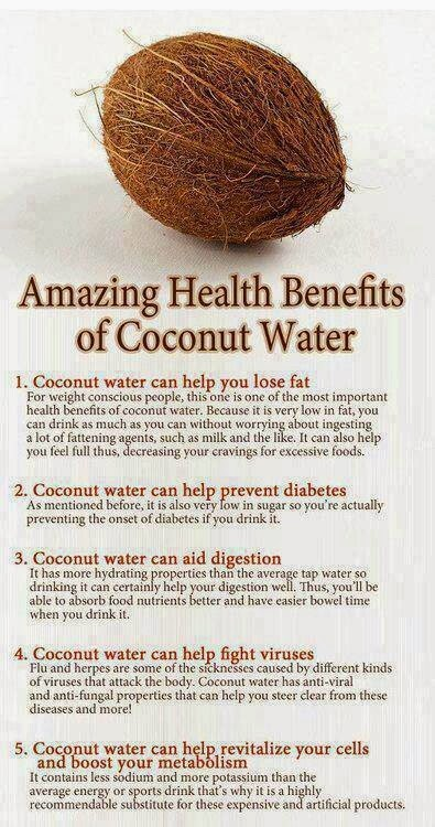 Amazing Benefits of Coconut Water