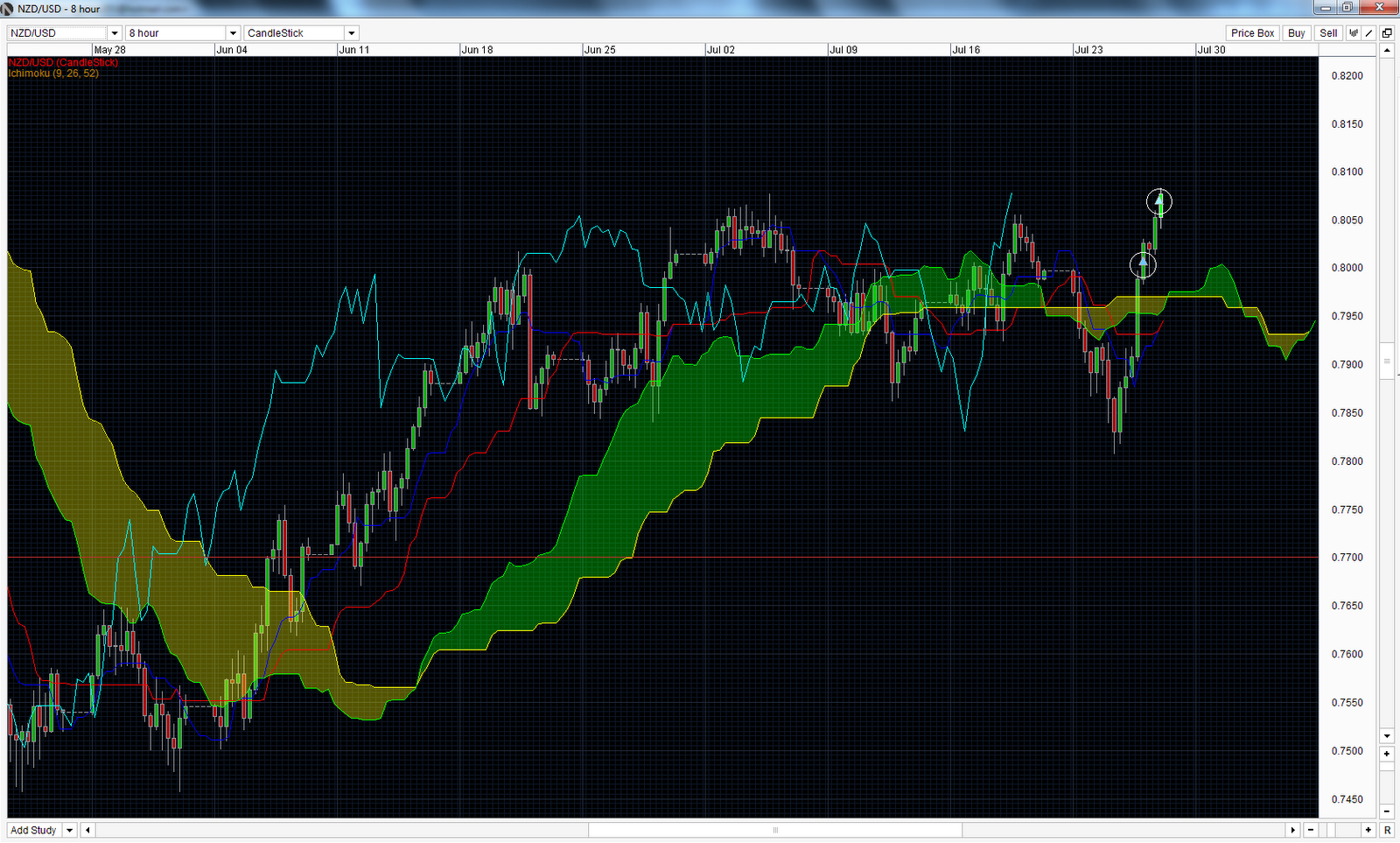 Forex irc chat