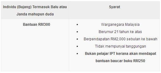 permohonan baru br1m 3.0, semak keputusan br1m 3.0, borang permohonan online br1m 3.0, br1m 3.0, bantuan rakyat 1malaysia 2014, borang permohonan br1m 3.0, kadar bantuan rakyat 1malaysia 3.0, cara memohon bantuan rakyat 1malaysia, syarat permohonan bantuan rakyat 1 malaysia 3.0, syarat kelayakan br1m 3.0, kelayakan br1m 3.0 2014, borang br1m 2014, borang rayuan br1m 3.0, bantuan rakyat 1 malaysia 2014