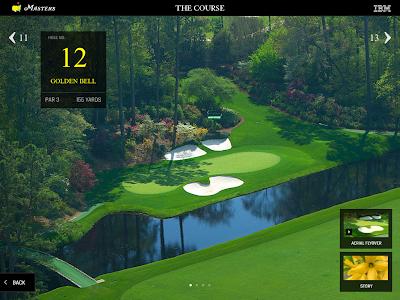 US Masters iPad app - aerial flyover