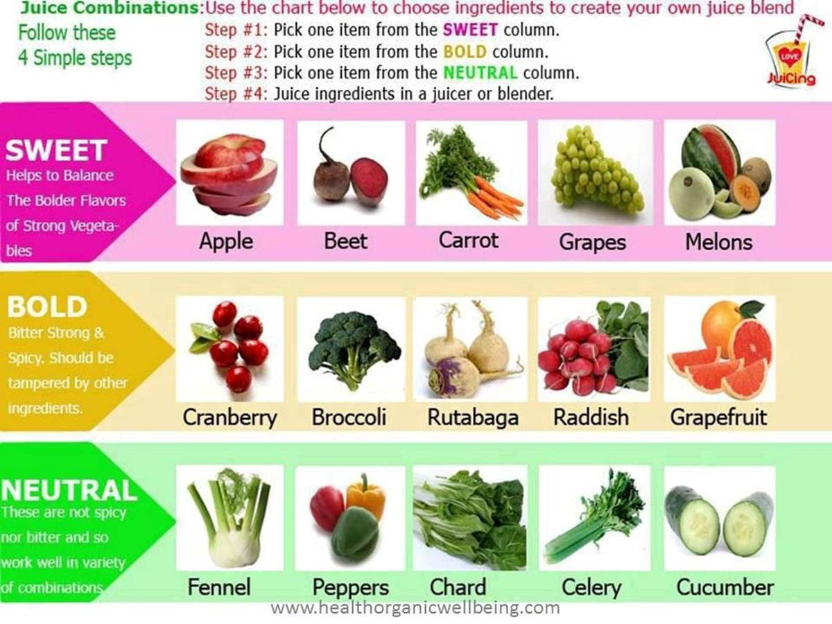 healthy fruit combinations good healthy fruits
