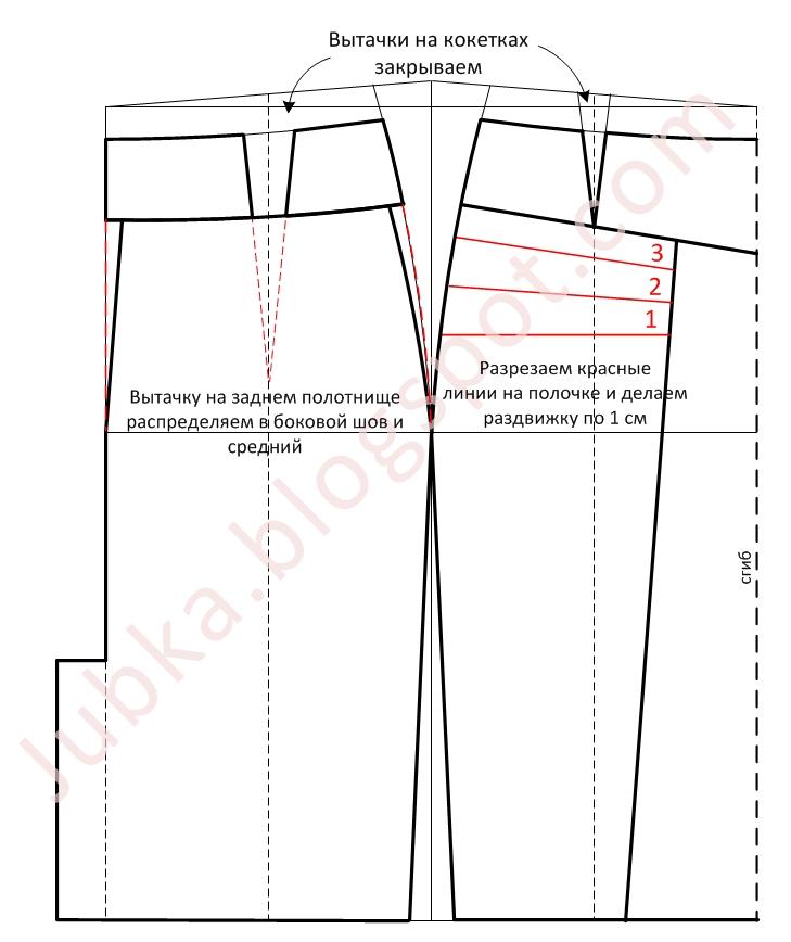 Выкройка юбки прямой с защипами