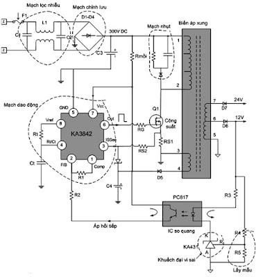 Hình 14 - Các mạch chính của khối nguồn.