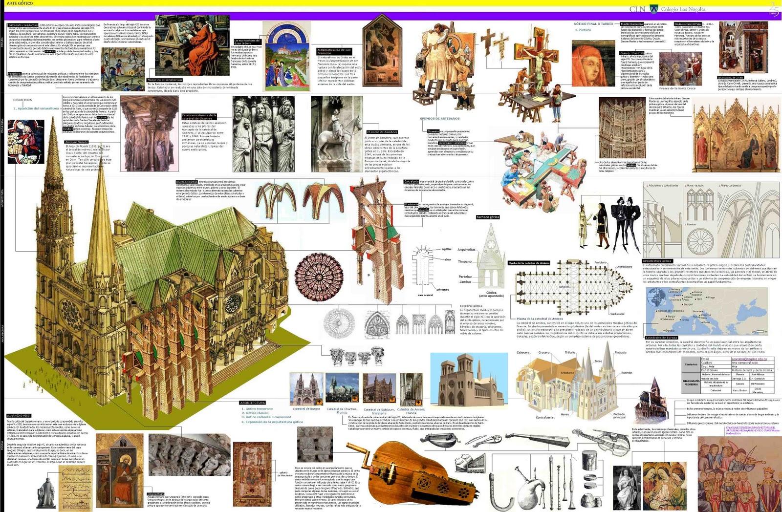 Historia Del Arte Arte G Tico