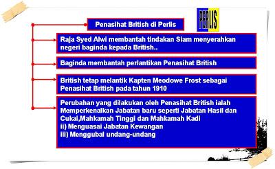 Sejarah Nota Tingkatan 4 Bab 9 Sejarah Form 4 5