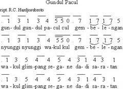 """Makna Dibalik Lagu """"Gundul-Gundul Pacul"""""""