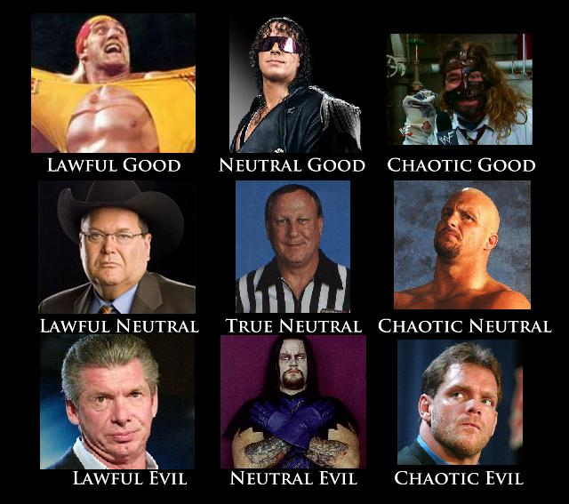 This good neutral evil chart