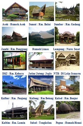 Rumah Adat Nusantara