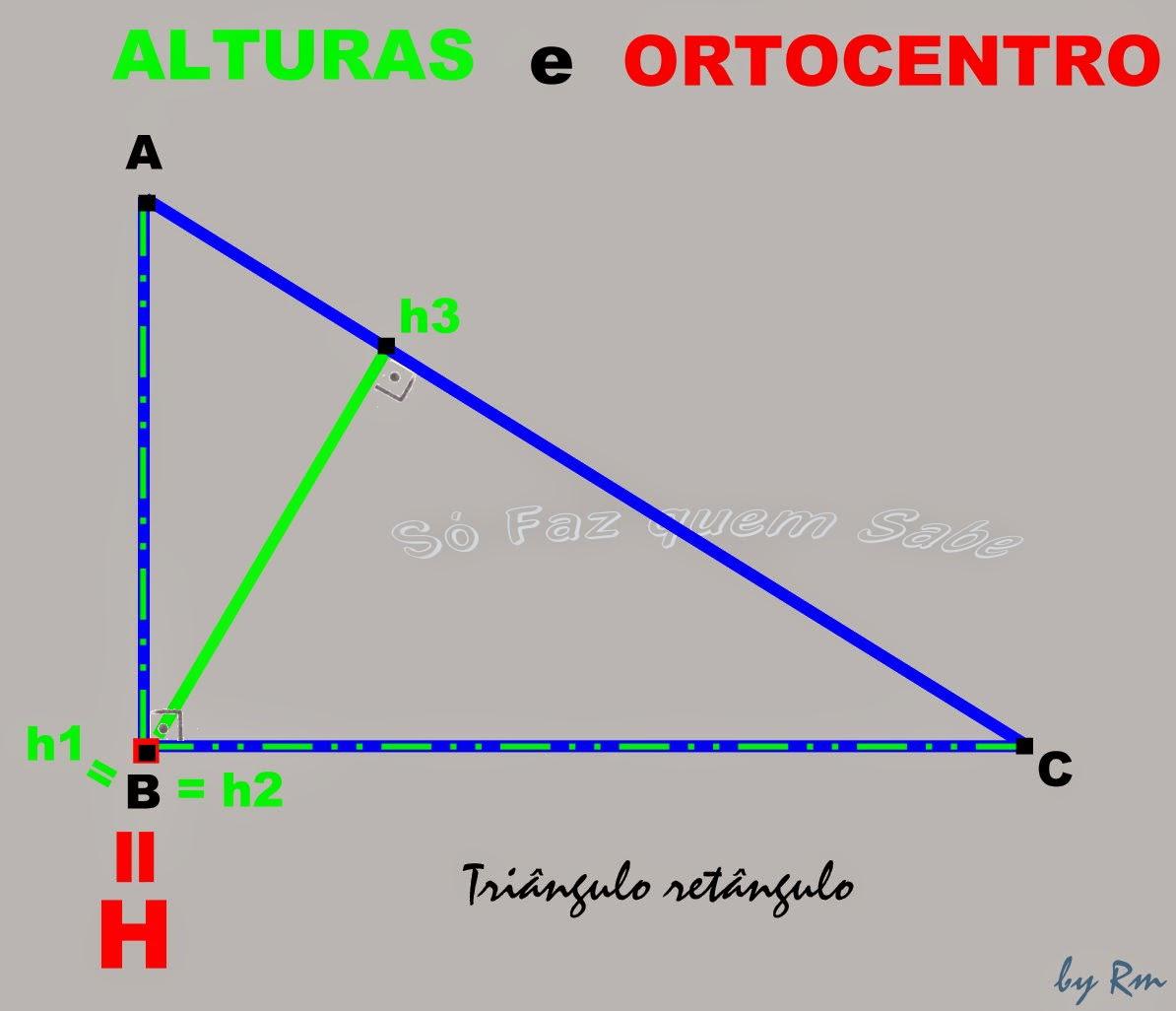 No triângulo retângulo o Ortocentro é o vértice formado pelos dois lados ortogonais.