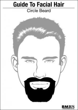 Circle beard