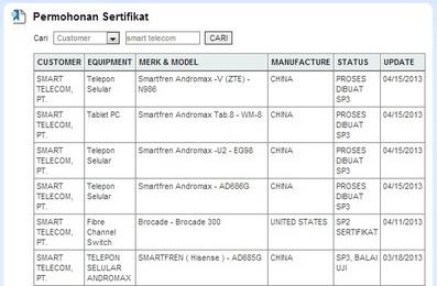 Harga Terbaru Smartfren Andromax U2, V dan Tab 8
