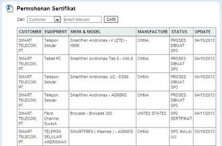 Info Terbaru Smartfren Andromax U2, V dan Tab 8