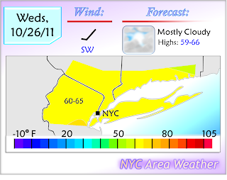 NYC Area Weather: Oct 25, 2011: Cold Rain For Thursday