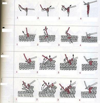 Схема рисунок при вязании крючком 452
