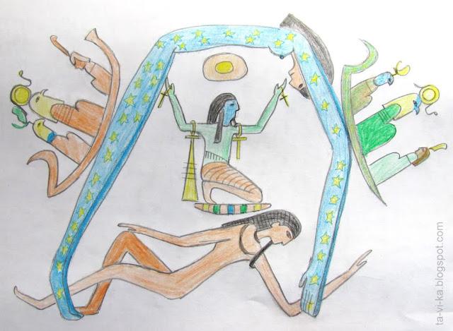 Устройство мира Древнего Египта edge of the world