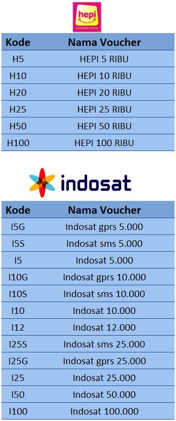 Kode Hepi, Indosat - 99 Pulsa