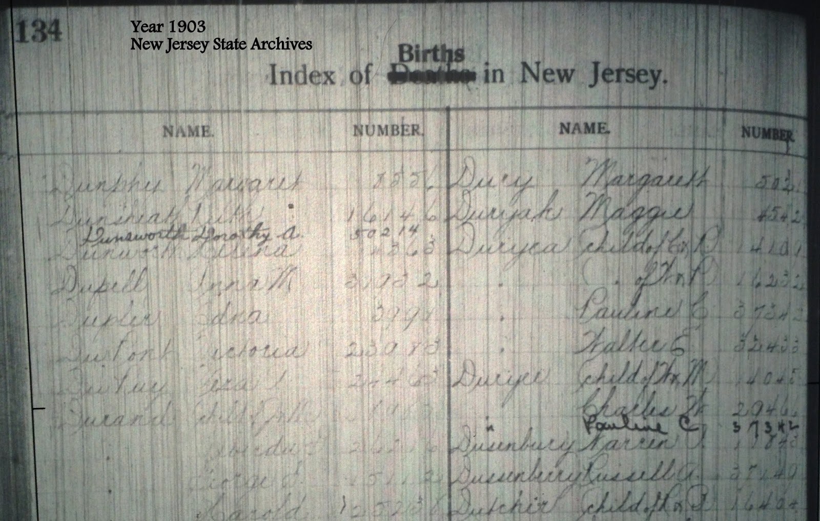 Family history research by jody online index to new jersey vital 1903 index of births new jersey 1betcityfo Images