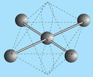 Bentuk molekul XeF4