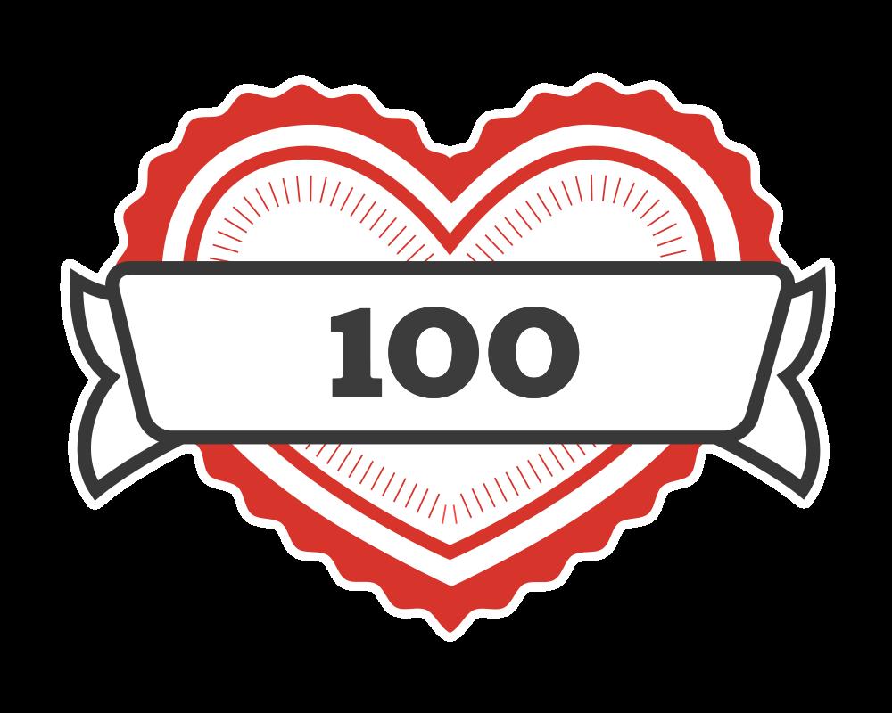 Se acerca el post nº 100 del blog y para ello estamos preparando una entrada colaborativa