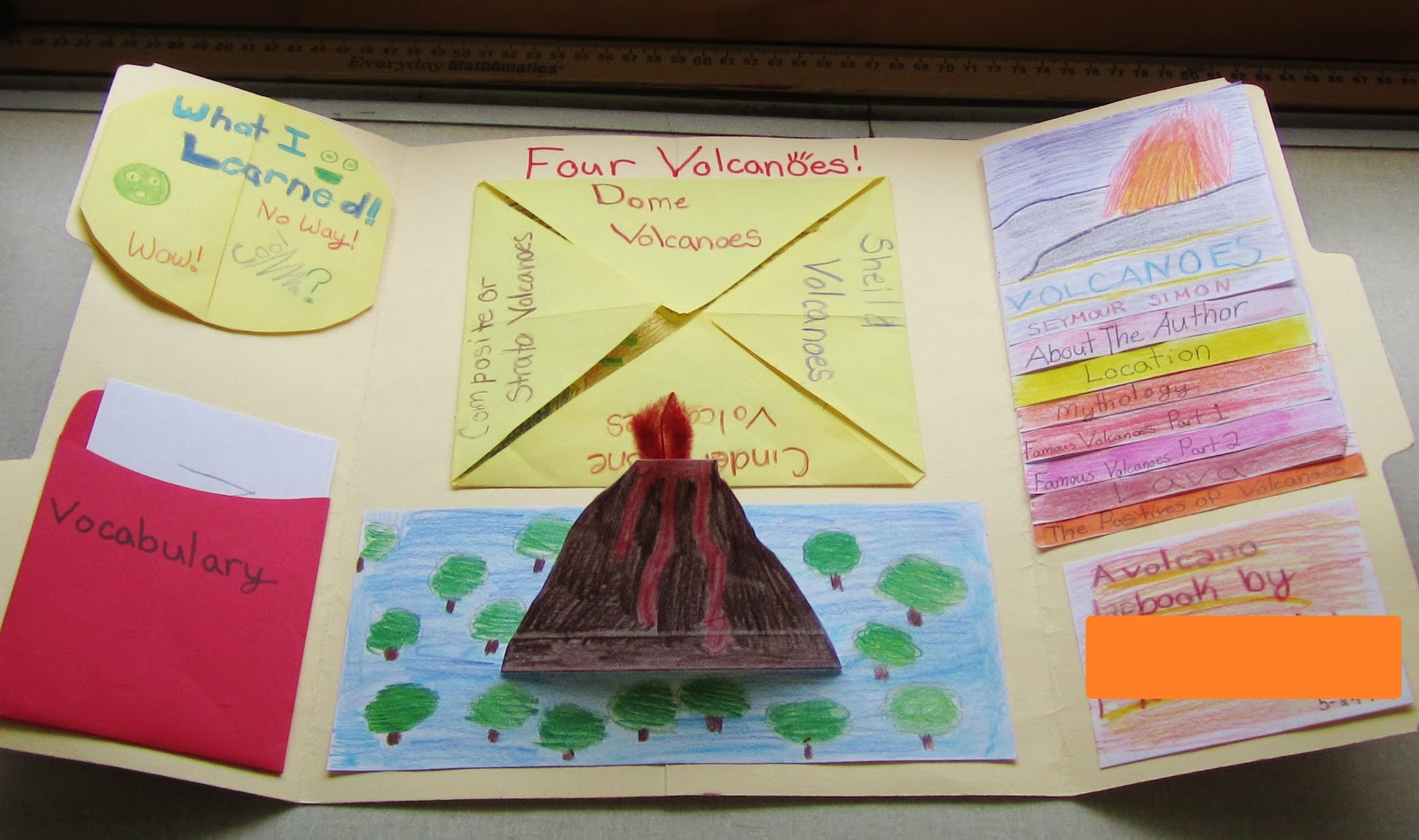 third grade classrooms and foldables From the foldable how to teach area to third grade students stover, elizabeth 4th grade classroom activities on polygons.