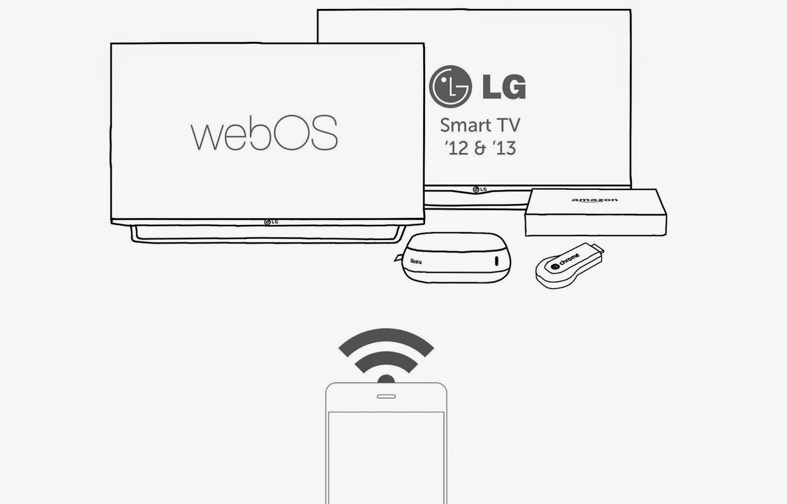 The Connect SDK currently supports webOS, Roku, Chromecast, Fire TV and older LG smart TVs. LG wants to add support for Apple TV and Samsung devices soon
