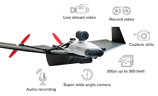5 Awesome New Camera Technologies 2015