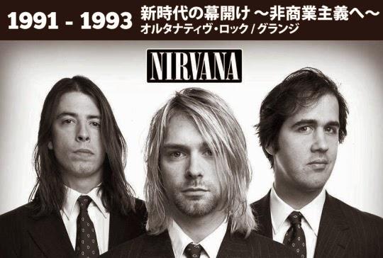 ロックの歴史 90年代~2010年代