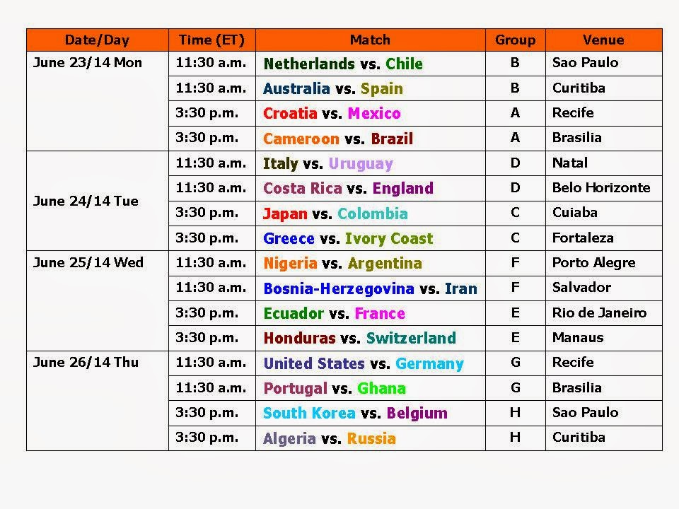 Learn new things fifa football world cup 2014 schedule and time table