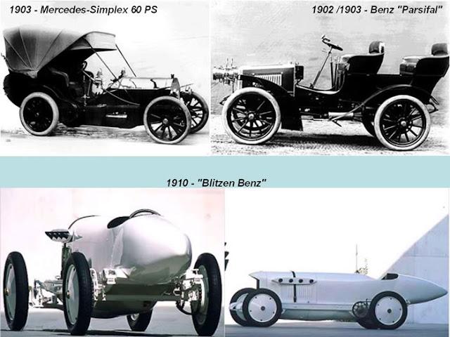 1903 Mercedes Simplex 60 PS