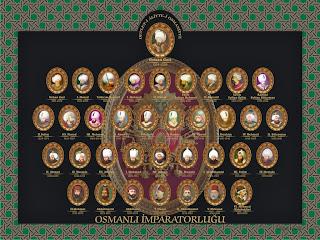 Osmanli-Padisahlari-Kimlerdir