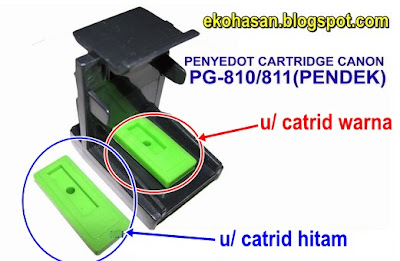 How to Use Toolkit Vacuum Cartridge Canon toolkit